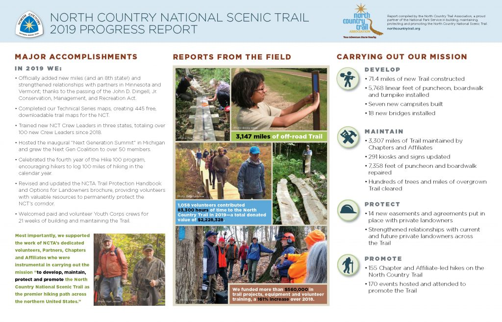 NCTA Trail Progress Report 2019 1